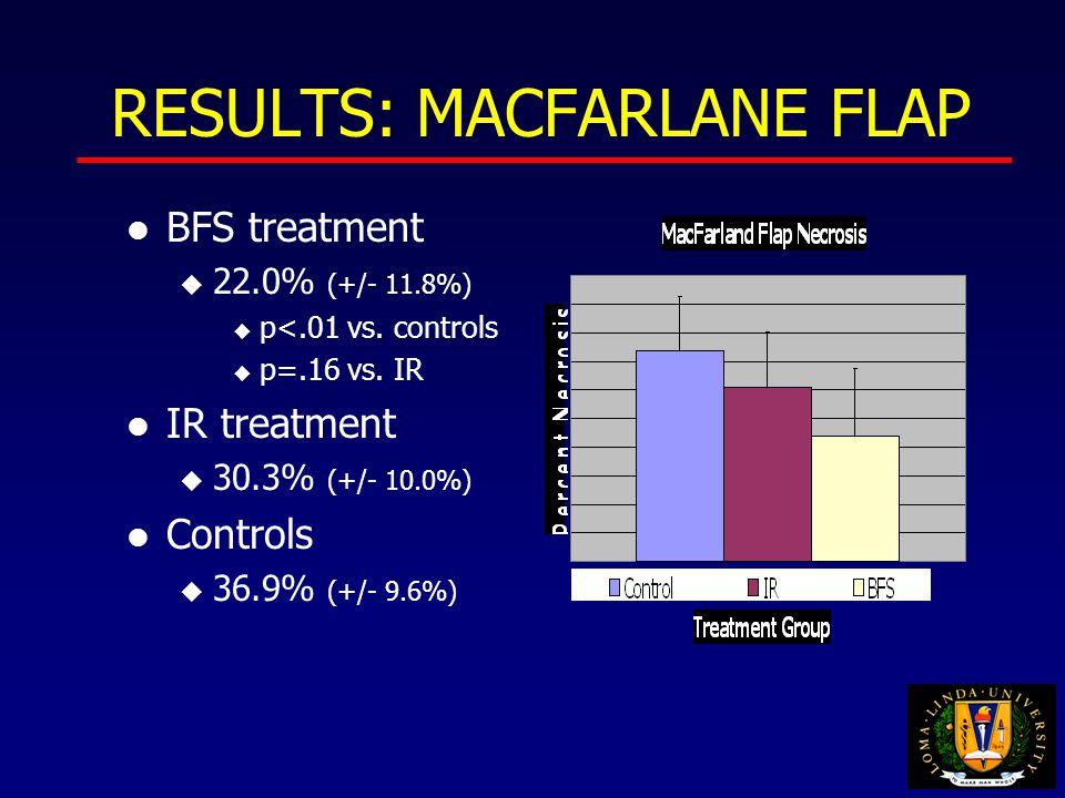 RESULTS: MACFARLANE FLAP