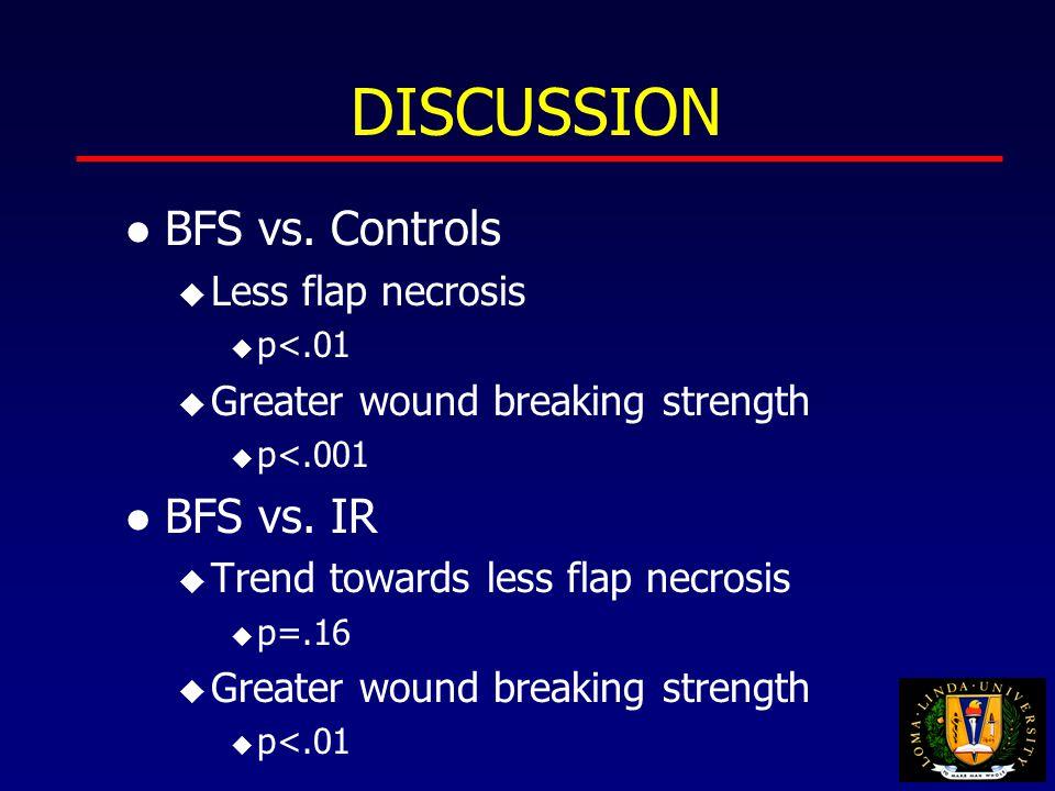 DISCUSSION BFS vs. Controls BFS vs. IR Less flap necrosis