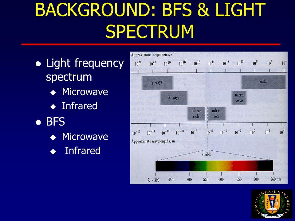 BACKGROUND: BFS & LIGHT SPECTRUM
