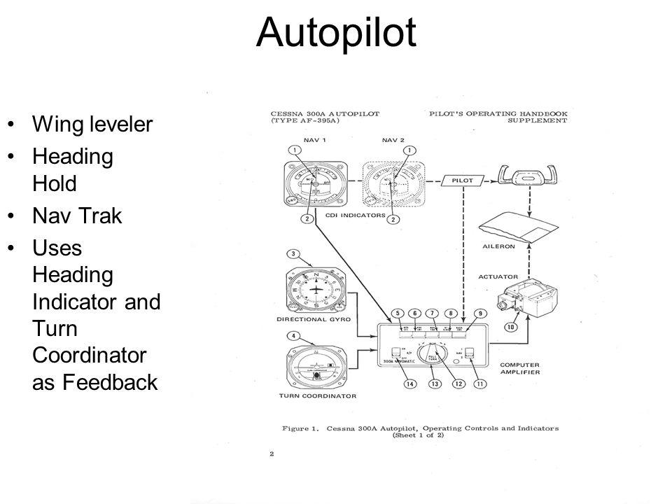 Autopilot Wing leveler Heading Hold Nav Trak