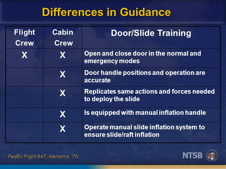 Differences in Guidance