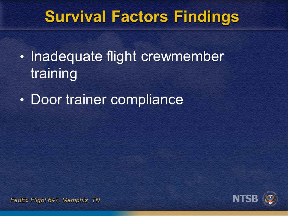 Survival Factors Findings