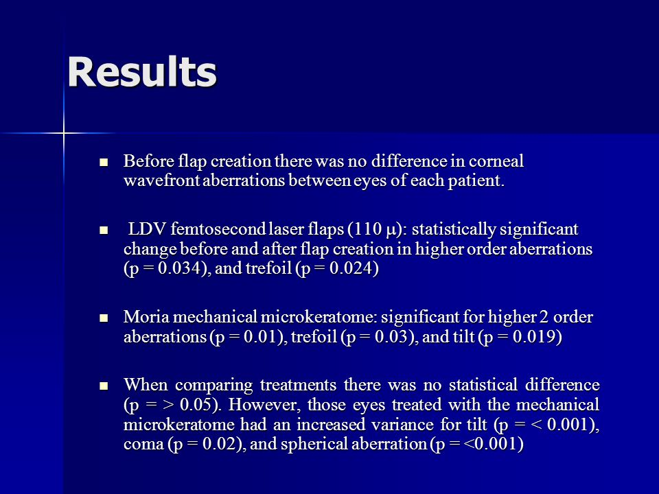 Results Before flap creation there was no difference in corneal wavefront aberrations between eyes of each patient.