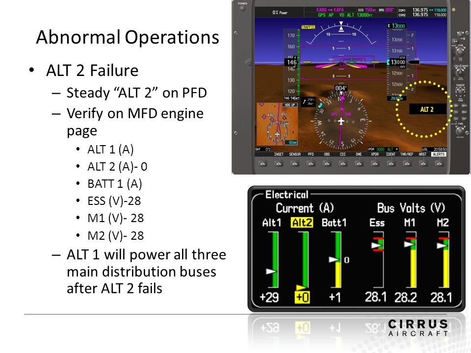Abnormal Operations ALT 2 Failure Steady ALT 2 on PFD