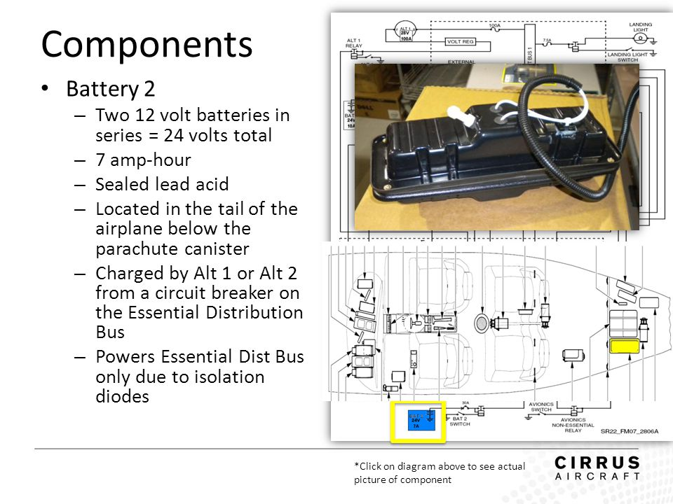 Components Battery 2 Two 12 volt batteries in series = 24 volts total