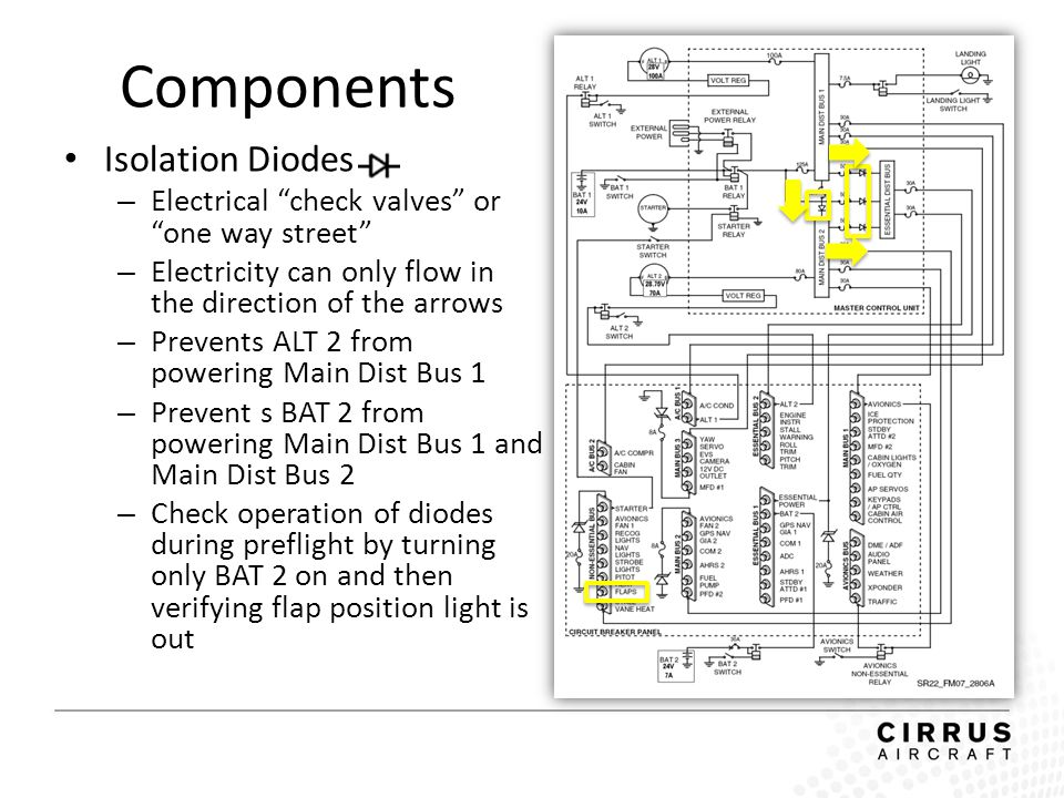 Components Isolation Diodes
