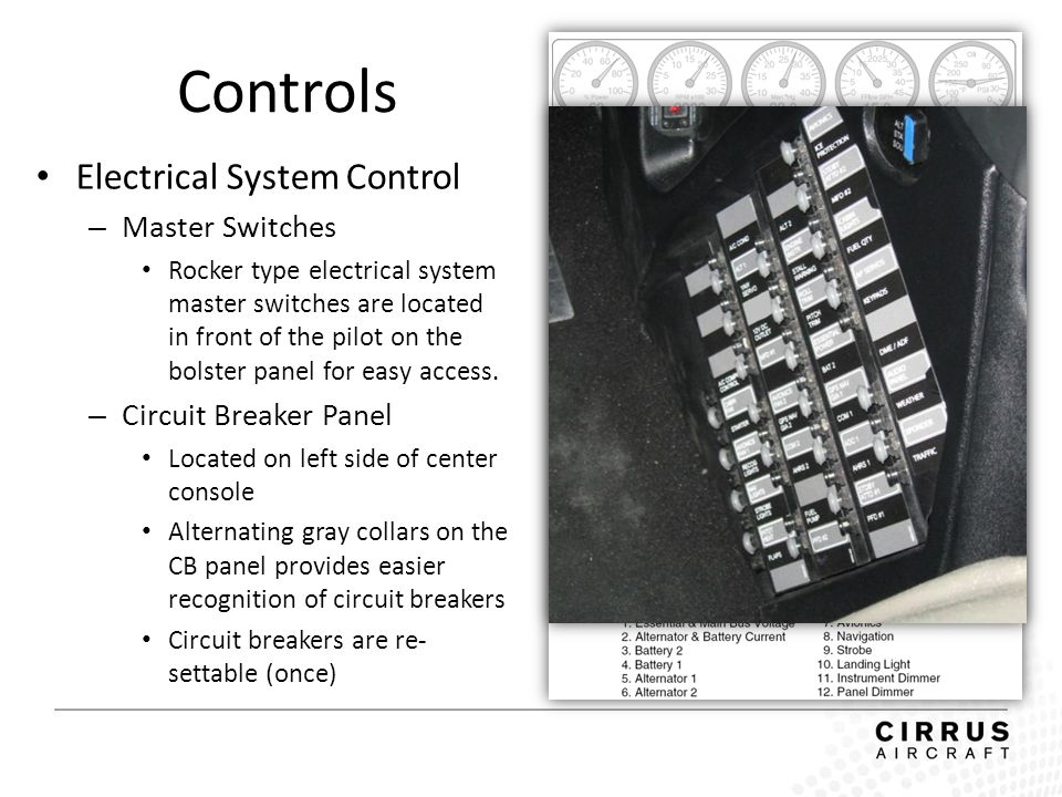 Controls Electrical System Control Master Switches