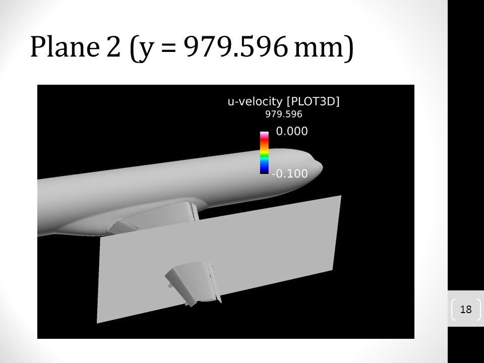 Plane 2 (y = 979.596 mm)