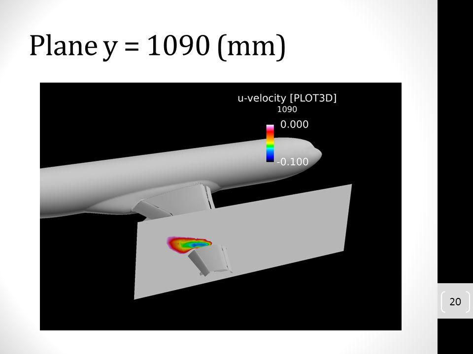 Plane y = 1090 (mm)