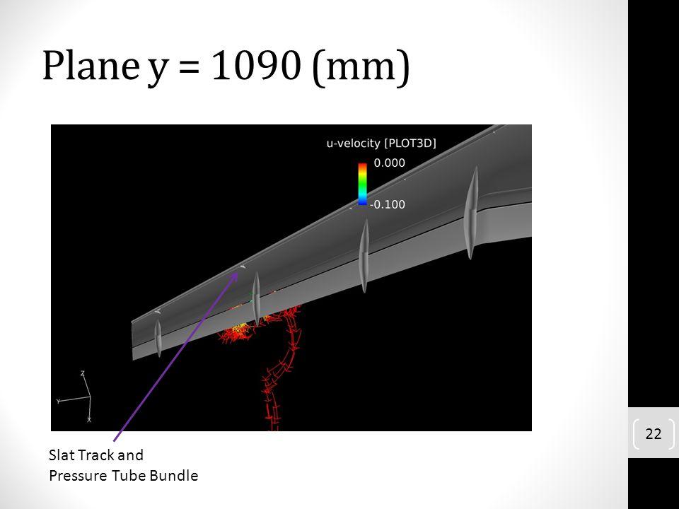 Plane y = 1090 (mm) Slat Track and Pressure Tube Bundle