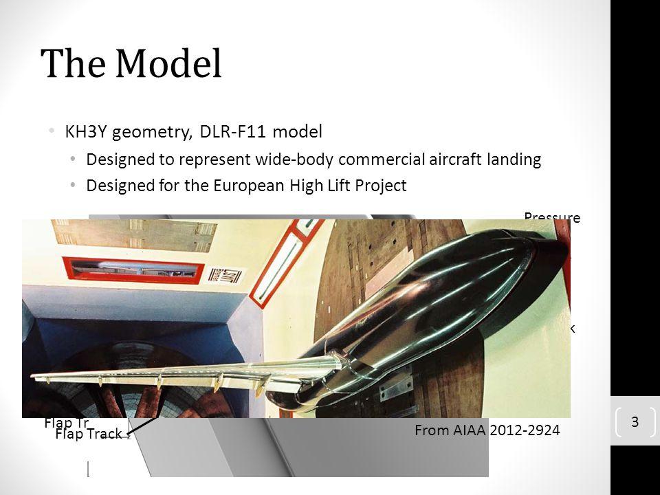 The Model KH3Y geometry, DLR-F11 model