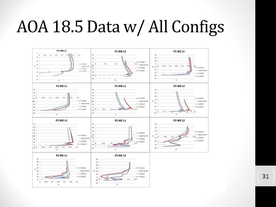 AOA 18.5 Data w/ All Configs