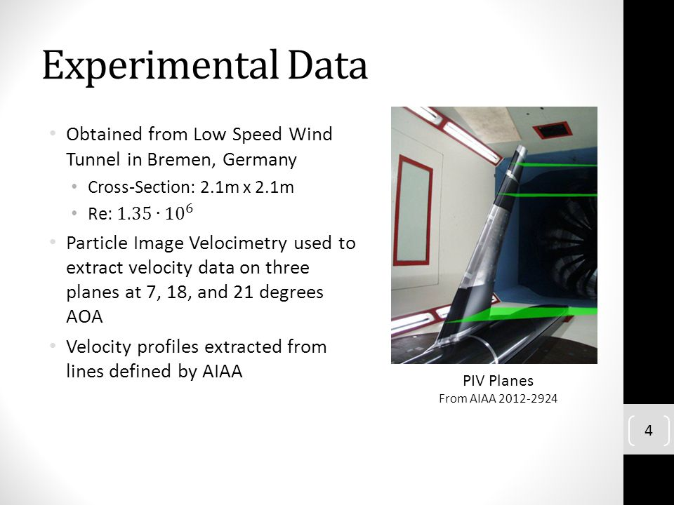 Experimental Data Obtained from Low Speed Wind Tunnel in Bremen, Germany. Cross-Section: 2.1m x 2.1m.