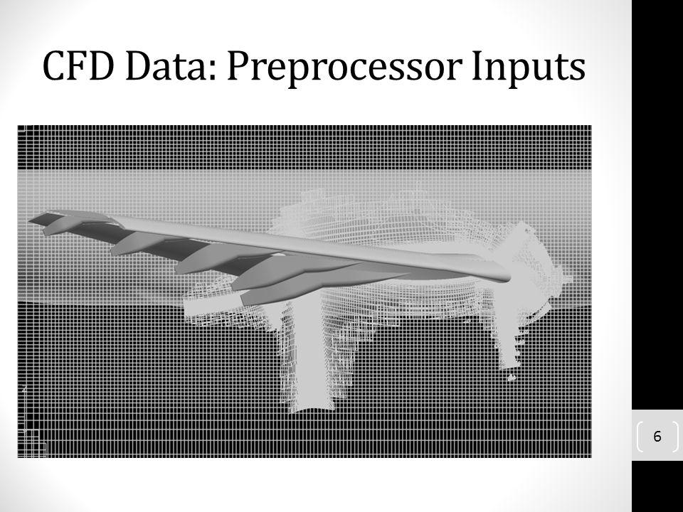 CFD Data: Preprocessor Inputs