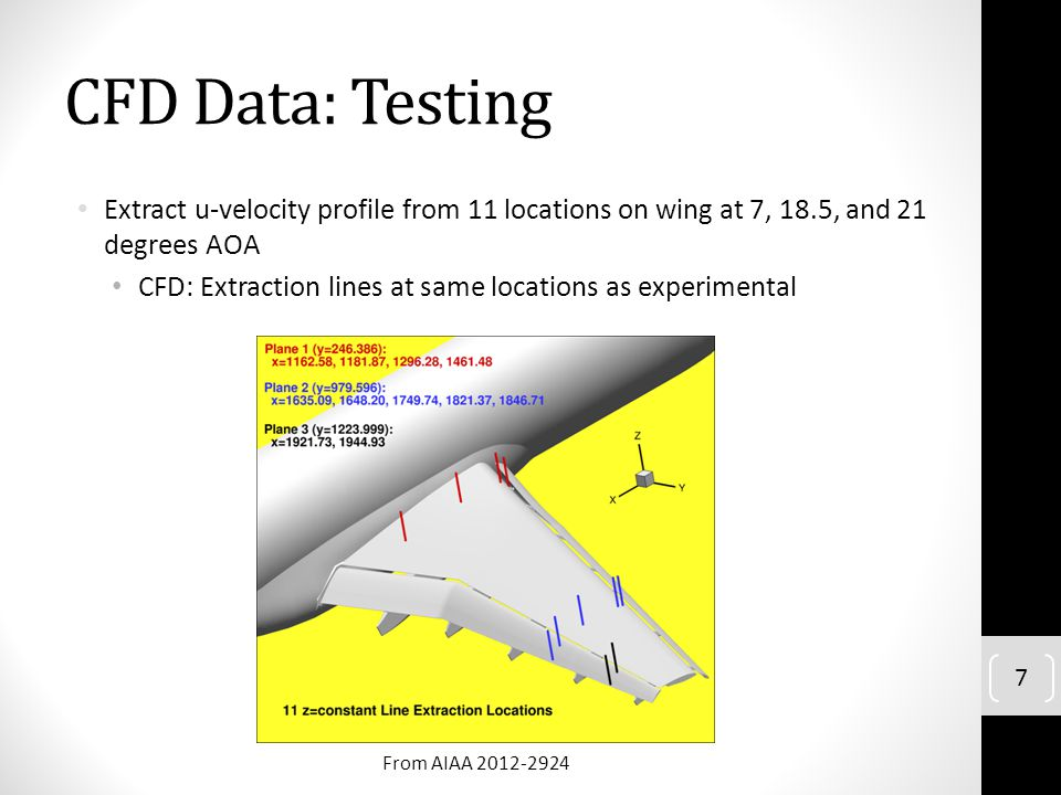 CFD Data: Testing Extract u-velocity profile from 11 locations on wing at 7, 18.5, and 21 degrees AOA.