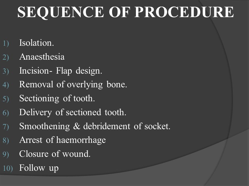 SEQUENCE OF PROCEDURE Isolation. Anaesthesia Incision- Flap design.