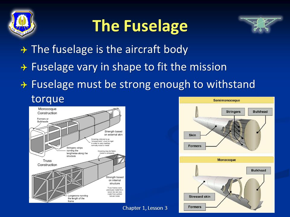 The Fuselage The fuselage is the aircraft body