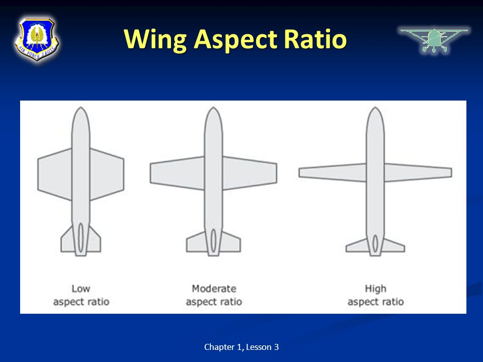 Wing Aspect Ratio Chapter 1, Lesson 3