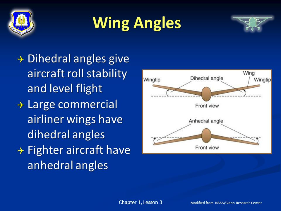 Wing Angles Dihedral angles give aircraft roll stability and level flight. Large commercial airliner wings have dihedral angles.