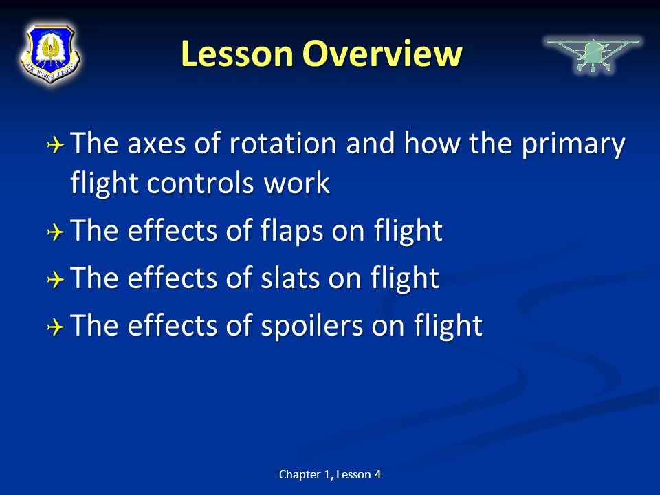 Lesson Overview The axes of rotation and how the primary flight controls work. The effects of flaps on flight.