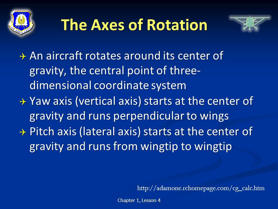 The Axes of Rotation An aircraft rotates around its center of gravity, the central point of three- dimensional coordinate system.