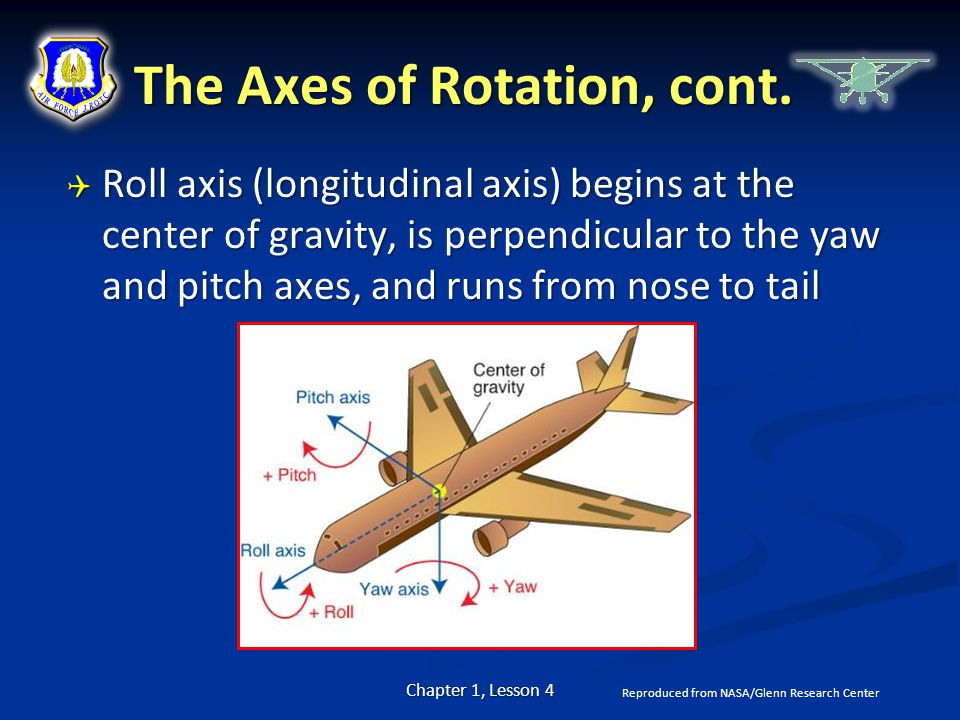 The Axes of Rotation, cont.