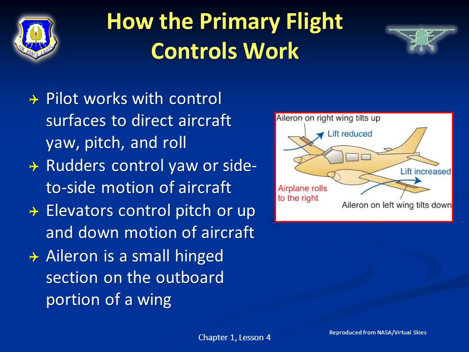 How the Primary Flight Controls Work