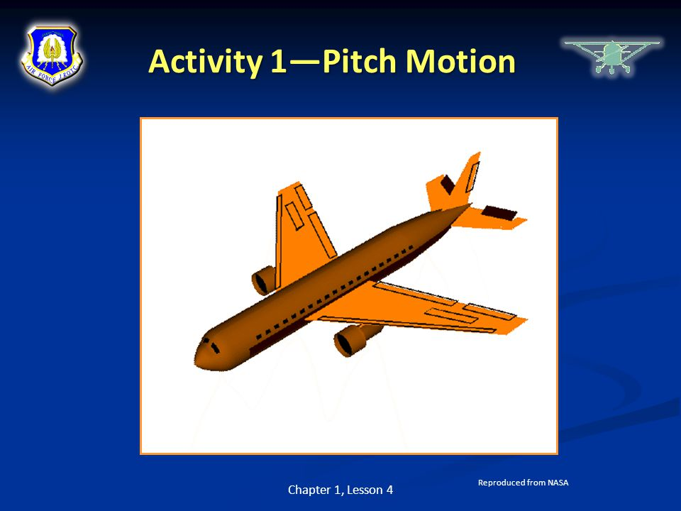 Activity 1—Pitch Motion