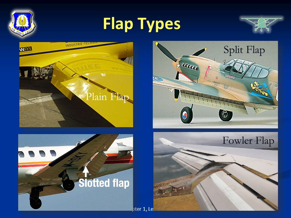 Flap Types Split Flap Plain Flap Fowler Flap Chapter 1, Lesson 4