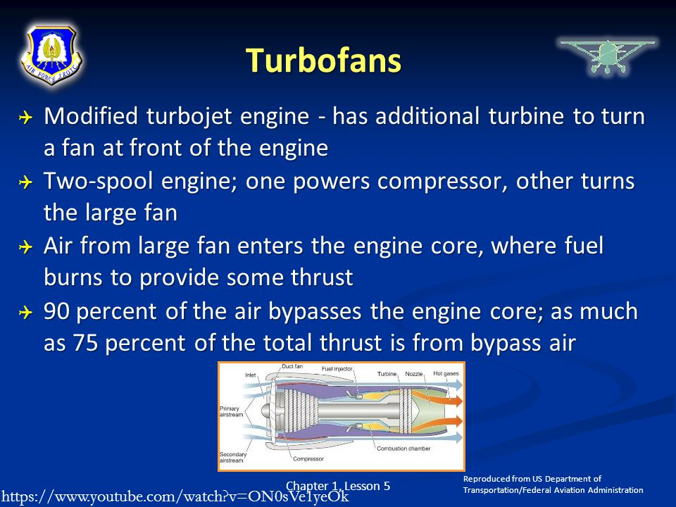 Turbofans Modified turbojet engine - has additional turbine to turn a fan at front of the engine.