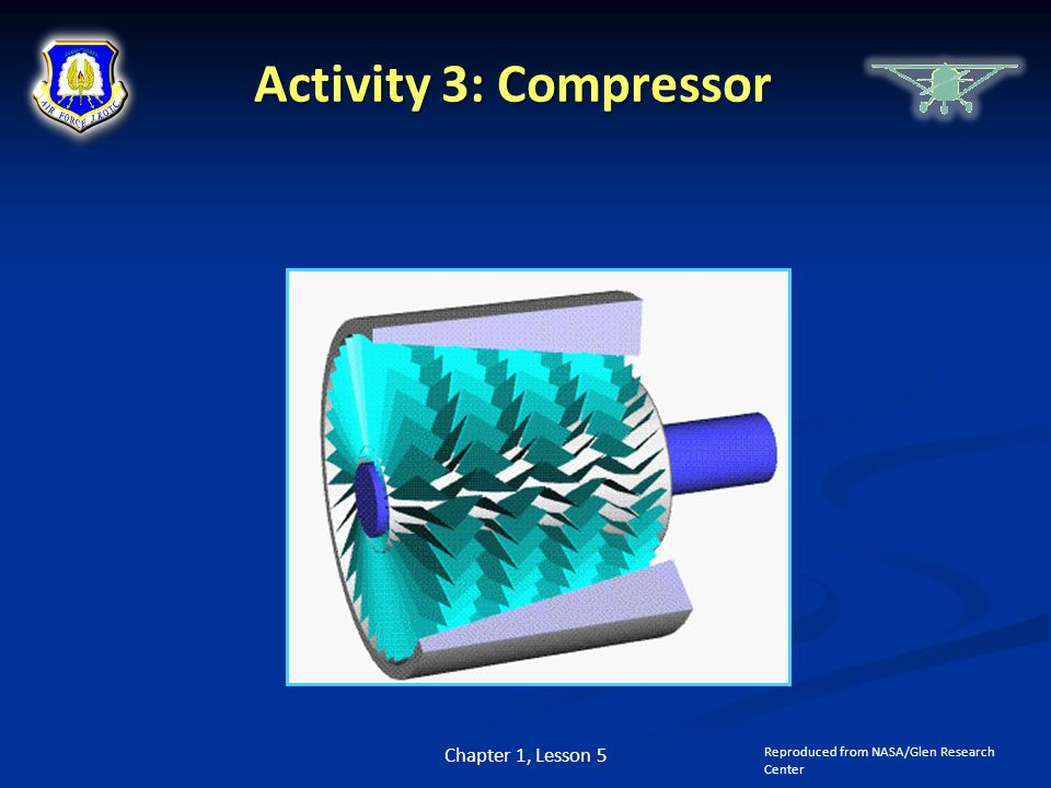 Activity 3: Compressor Chapter 1, Lesson 5