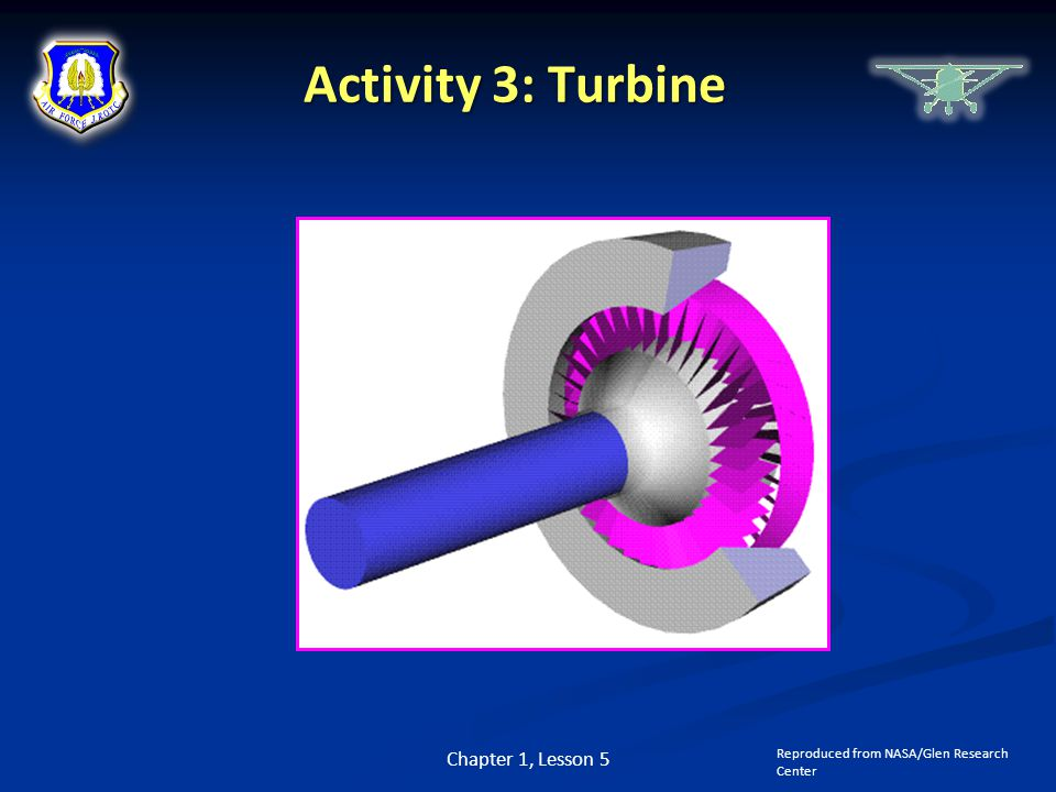 Activity 3: Turbine Chapter 1, Lesson 5