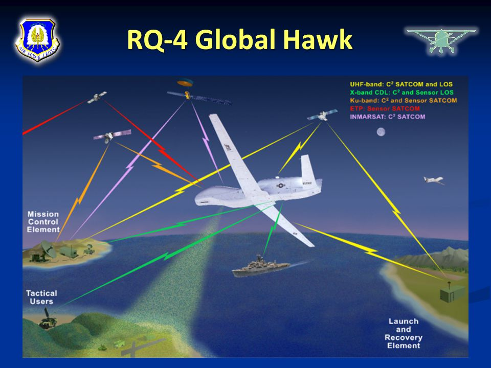 RQ-4 Global Hawk Chapter 1, Lesson 6