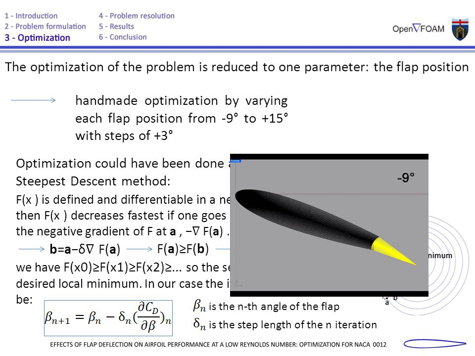 The optimization of the problem is reduced to one parameter: the flap position
