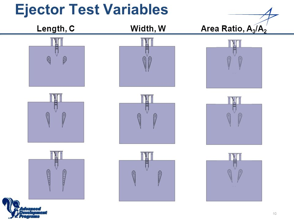 Ejector Test Variables