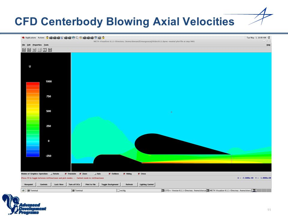 CFD Centerbody Blowing Axial Velocities