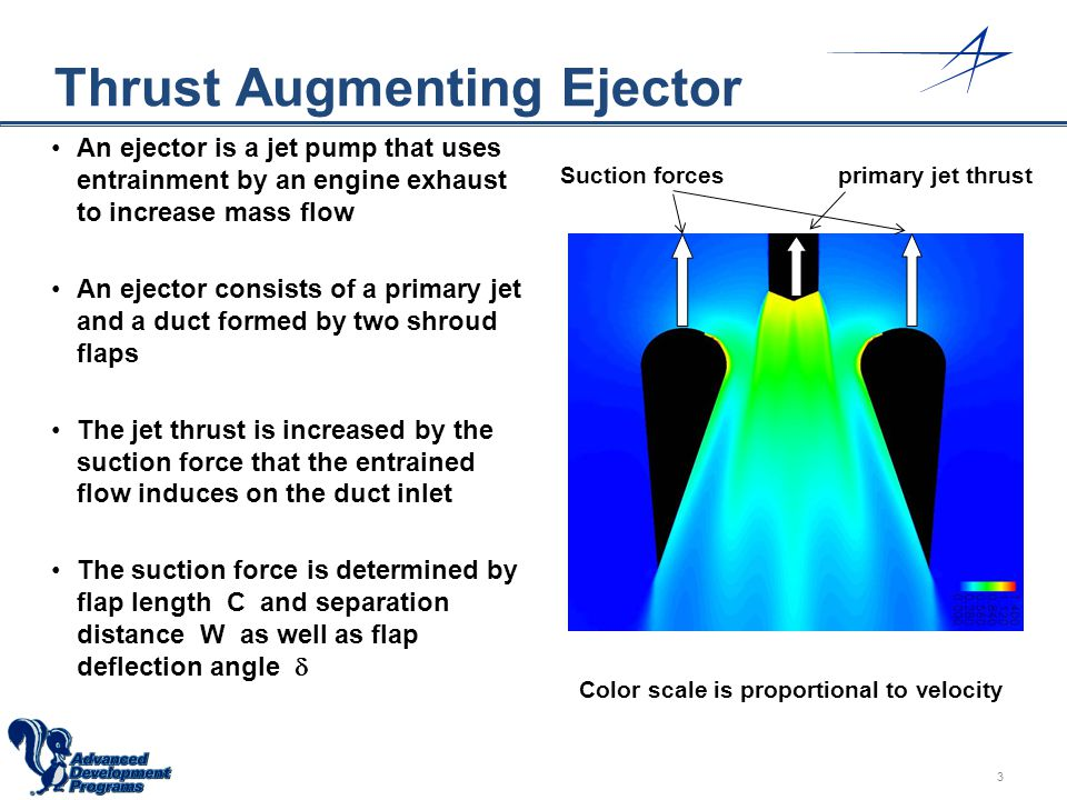 Thrust Augmenting Ejector