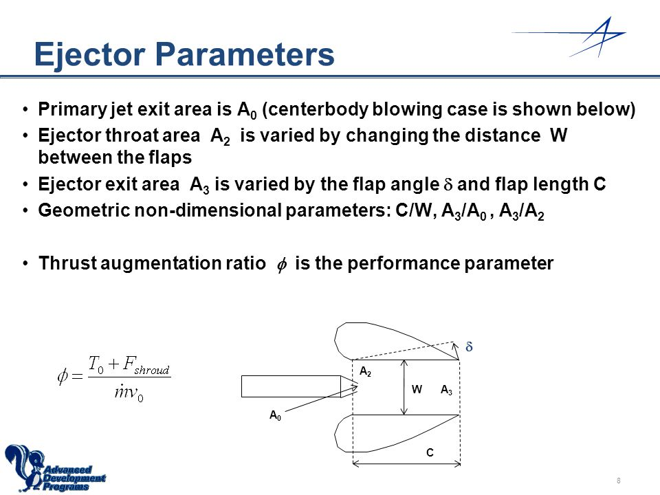 Ejector Parameters Primary jet exit area is A0 (centerbody blowing case is shown below)
