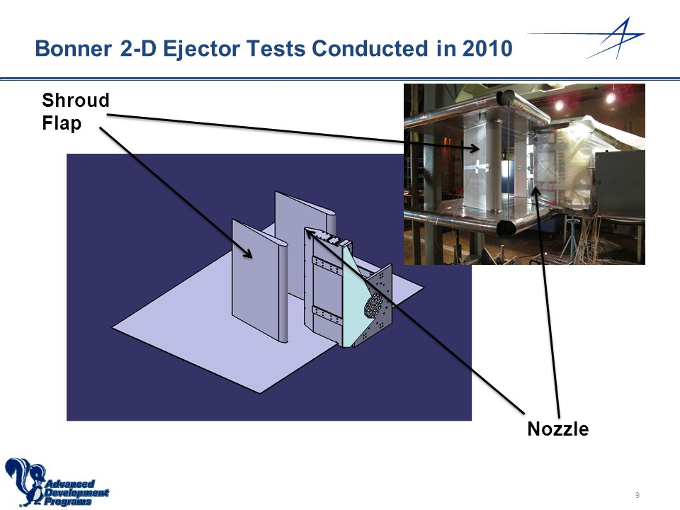 Bonner 2-D Ejector Tests Conducted in 2010