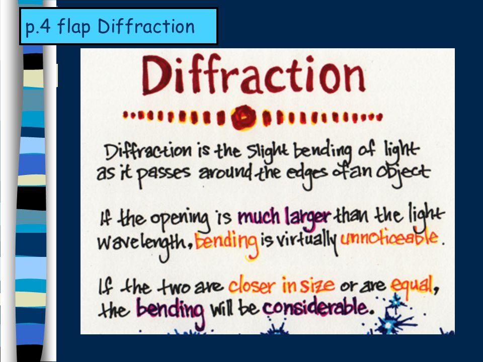 p.4 flap Diffraction
