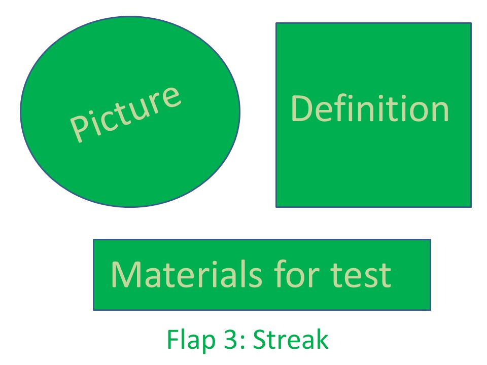 Picture Definition Materials for test Flap 3: Streak