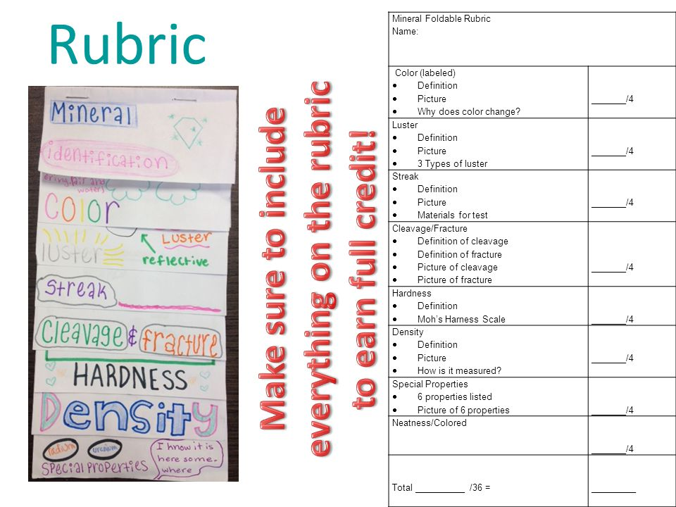 Make sure to include everything on the rubric to earn full credit!