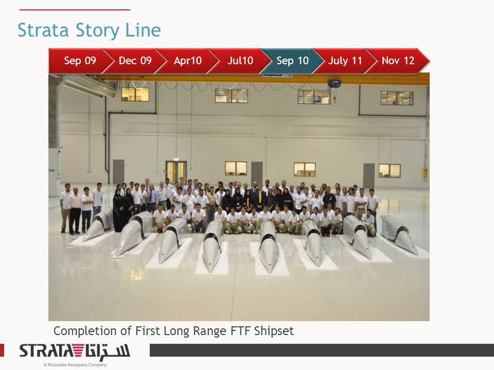 Strata Story Line 9 June 2009 Ground Breaking, November 2009