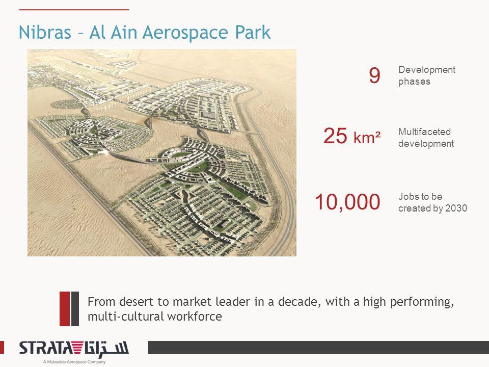 9 25 km² 10,000 Nibras – Al Ain Aerospace Park
