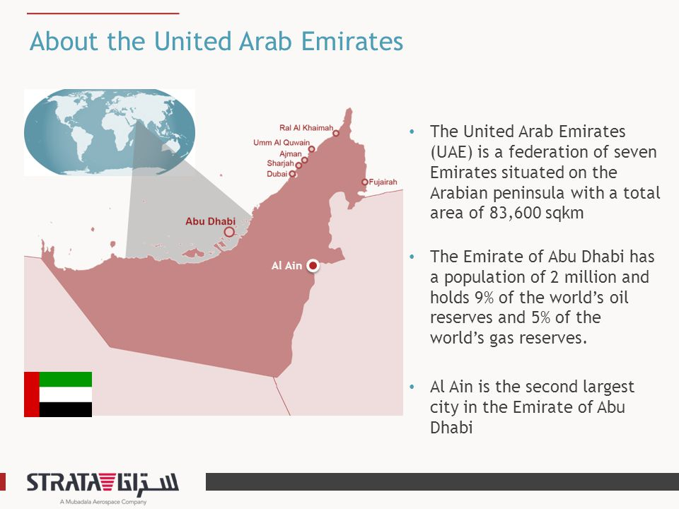 About the United Arab Emirates