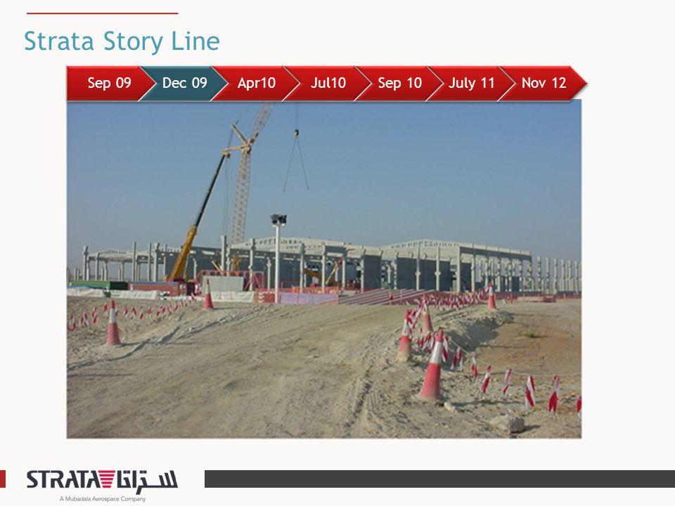 Strata Story Line 9 June 2009 Ground Breaking, November 2009 Sep 09