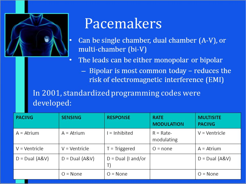 Pacemakers In 2001, standardized programming codes were developed: