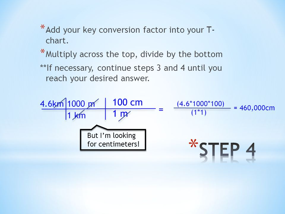 STEP 4 100 cm 1 m = Add your key conversion factor into your T- chart.