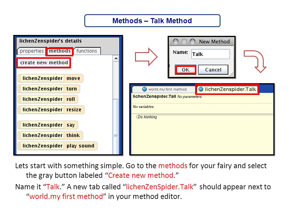 Methods – Talk Method