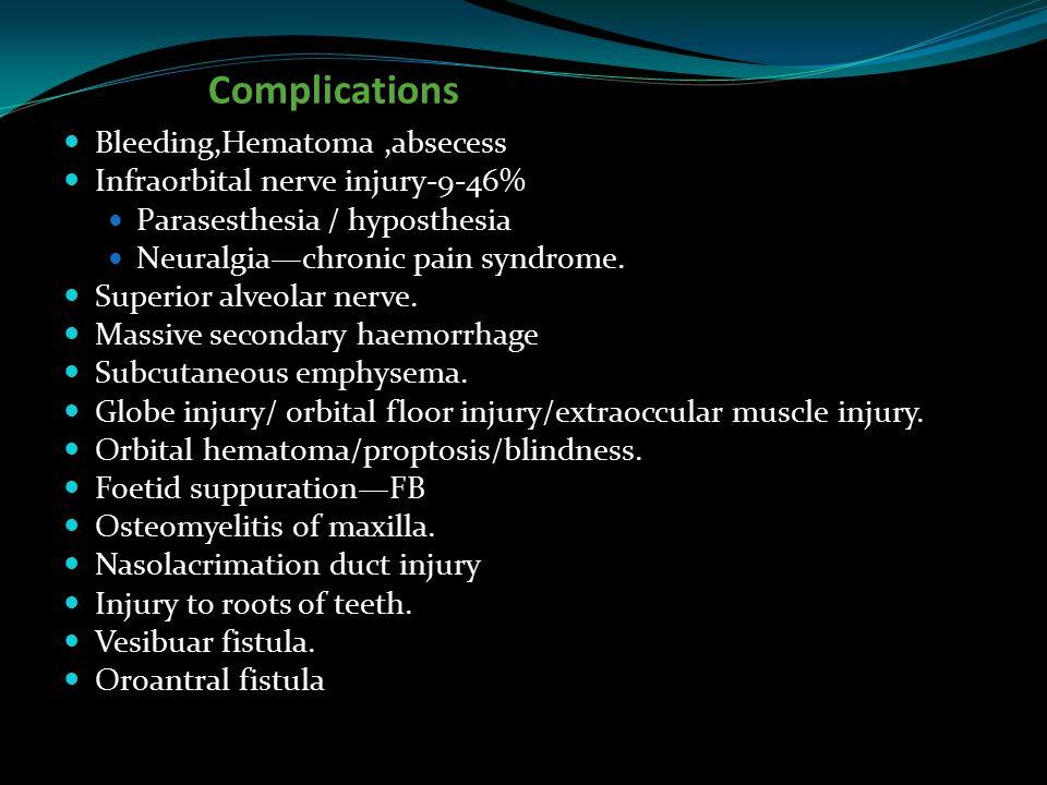 Complications Bleeding,Hematoma ,absecess